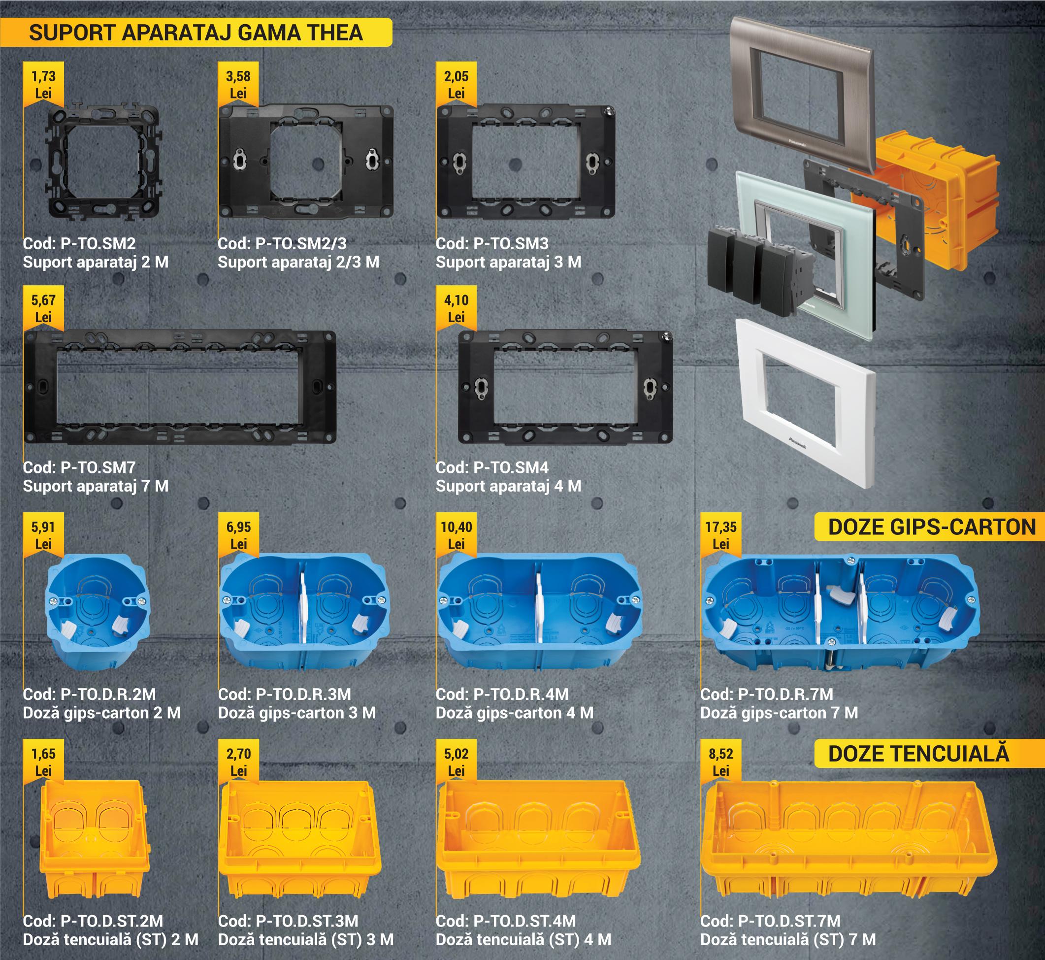 Suport Thea Modular Panasonic